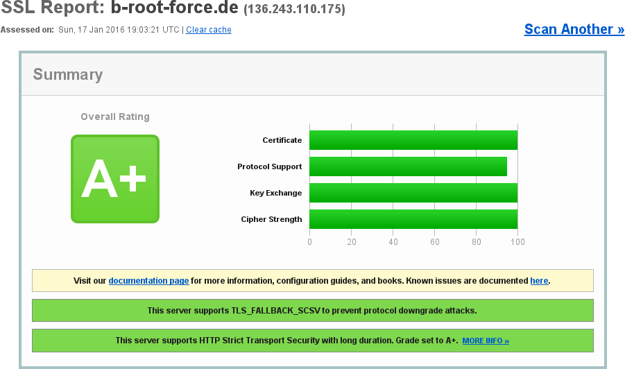 SSL Labs A+ b-root-force.de